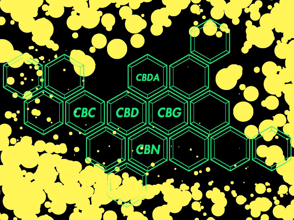 ブロードスペクトラム CBDの成分